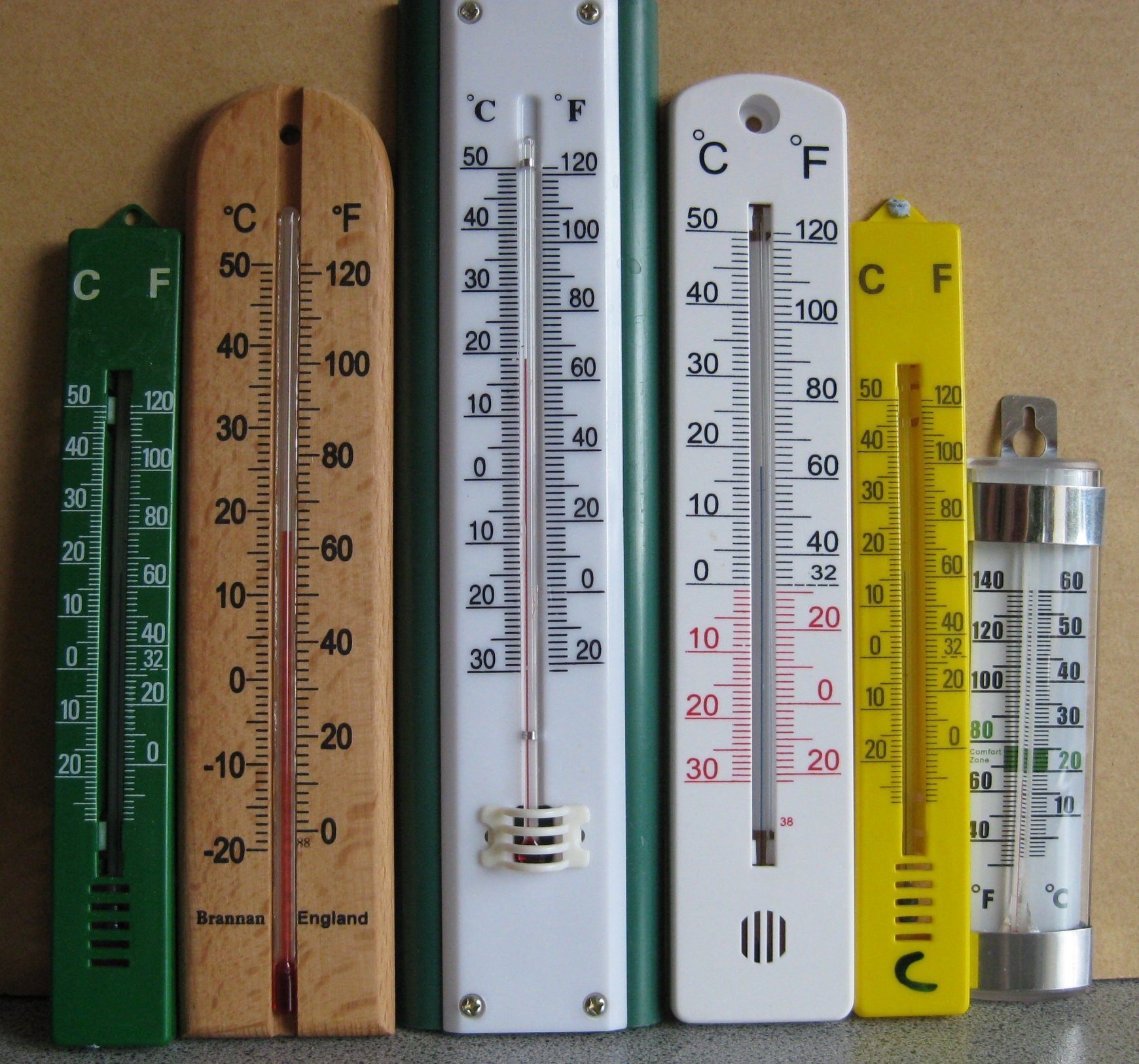 What is a thermometer? 42