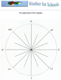 eight points of the compass worksheet
