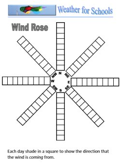 Global Winds Worksheet | Imperialdesignstudio